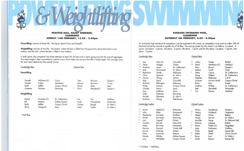 Swimming Programme 1993