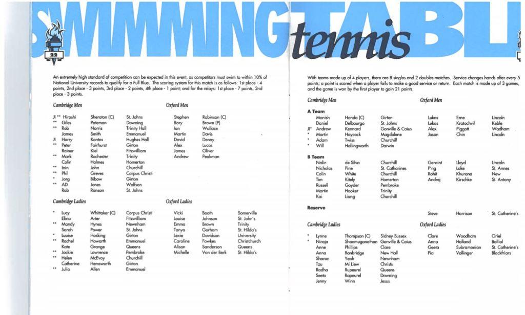 Swimming Programme 1994