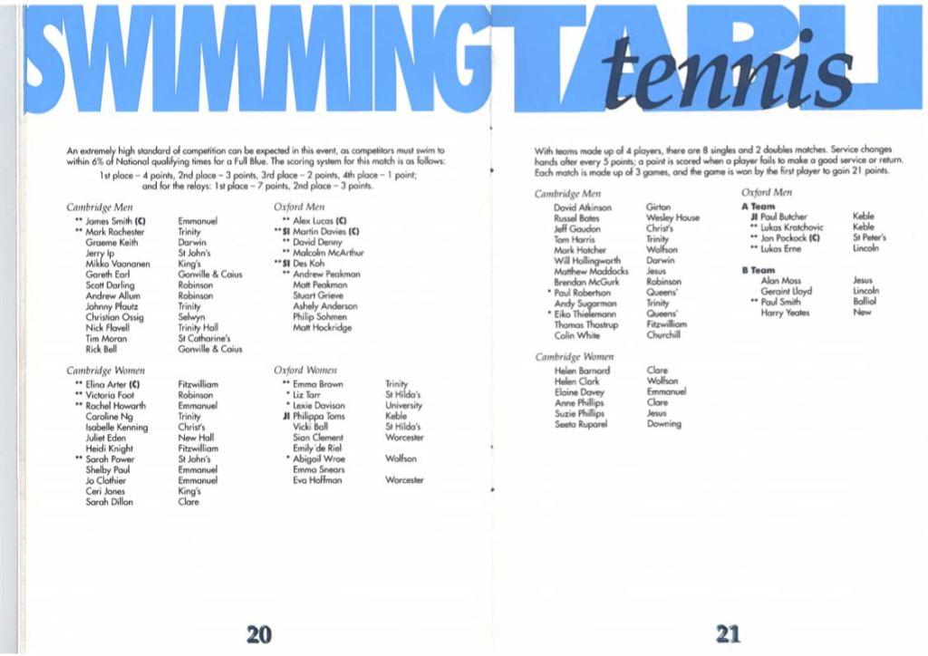 Swimming Programme 1996