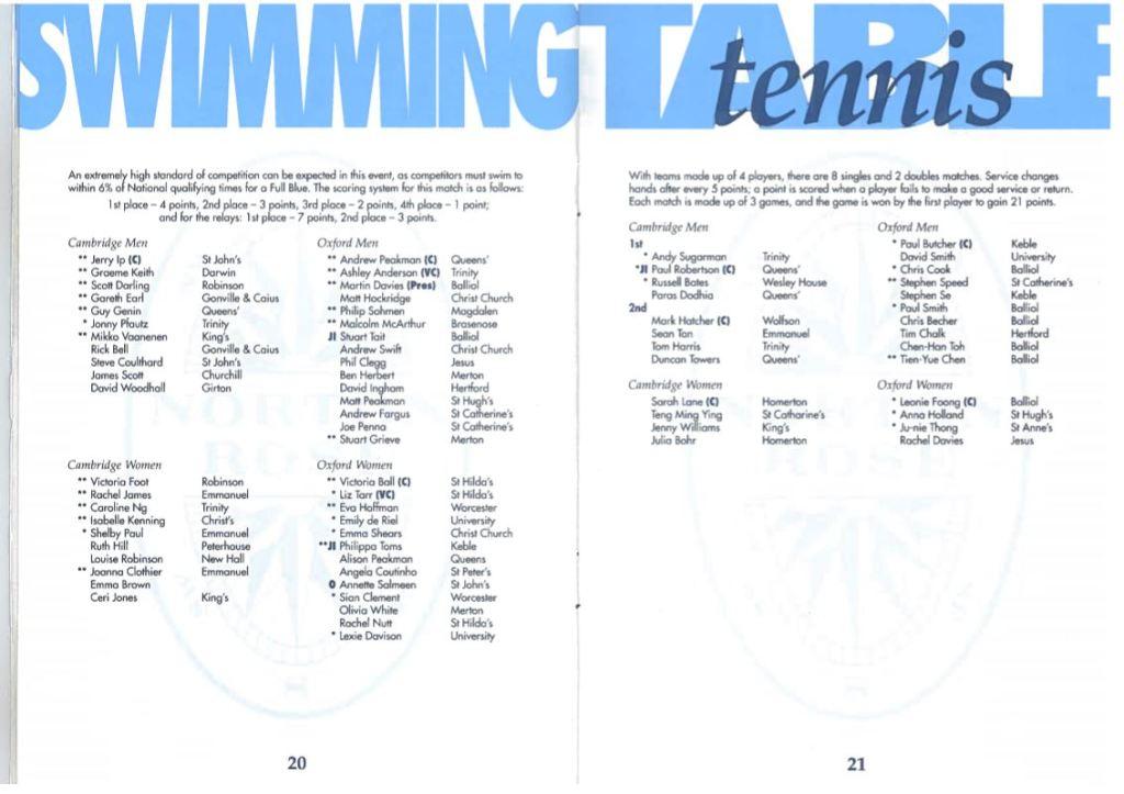 Swimming Programme 1997