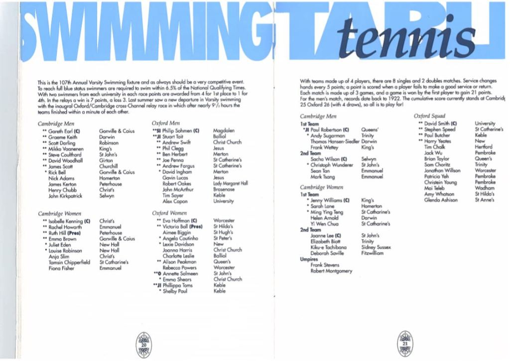 Swimming Programme 1998