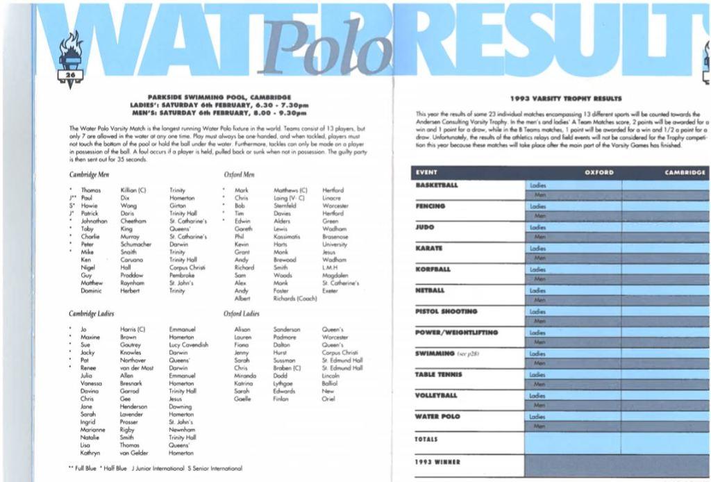Water Polo Programme 1993
