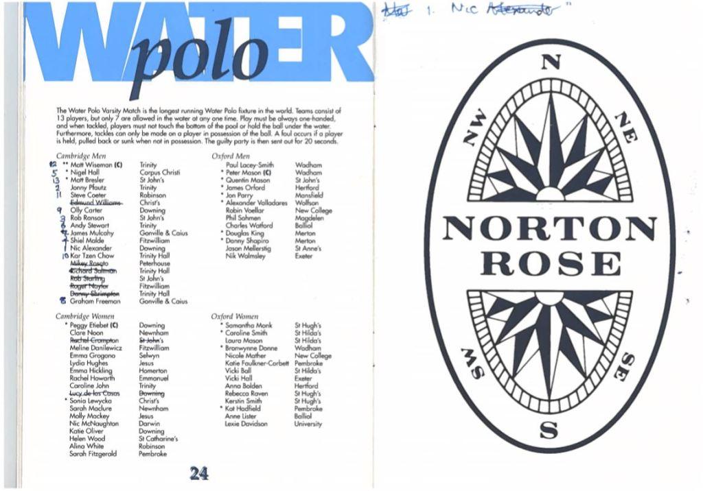 Water Polo Programme 1996