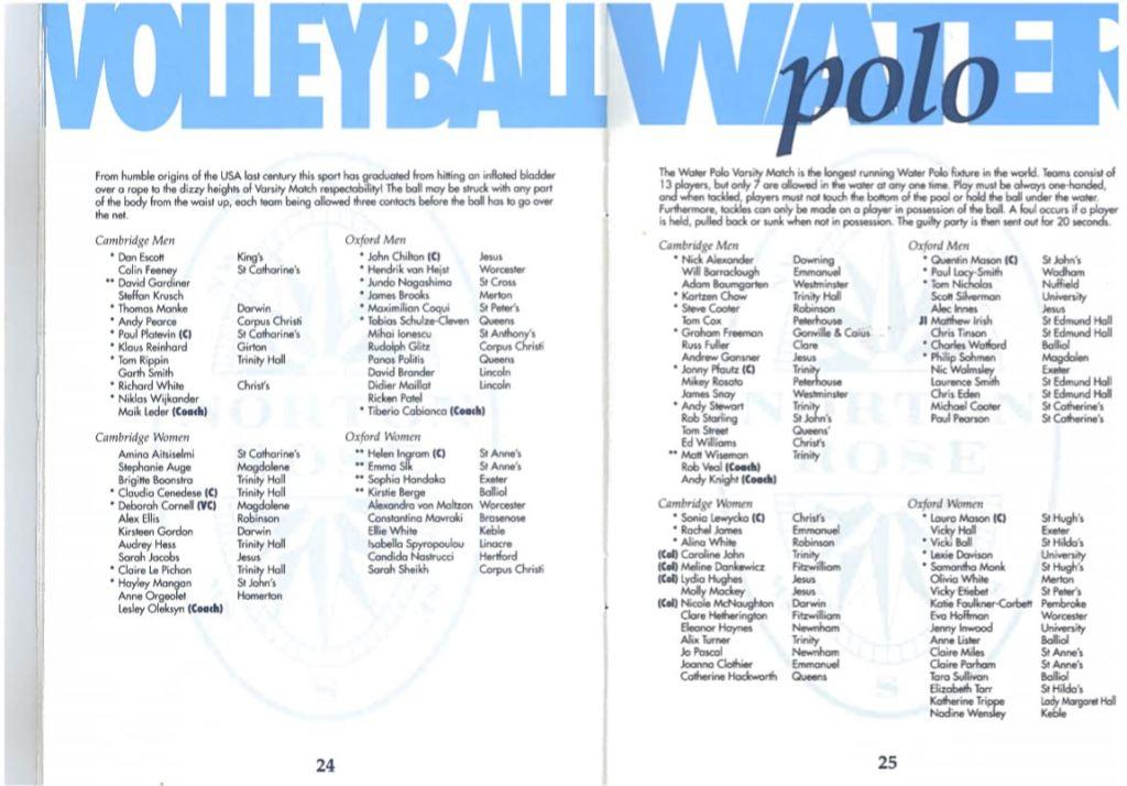 Water Polo Programme 1997